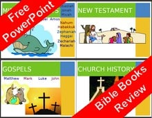 Books of the Bible PowerPoint Review