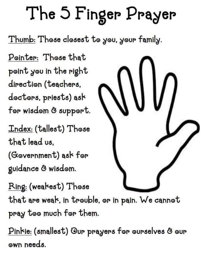 Printable 5 Finger Prayer for Children