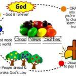 """Good News """"Skittles"""" Printable Gospel Tool for Kids"""