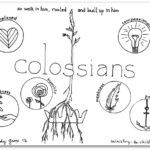 """Colossians"" Bible Book Coloring Page"