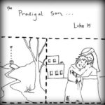 The Prodigal Son (Luke 15:11-32) Sunday School Lesson