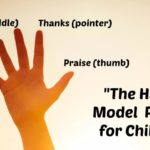 Teach Us to Pray – With the 'Prayer Hand'