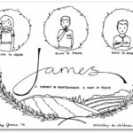 """James"" Bible Book Coloring Page"
